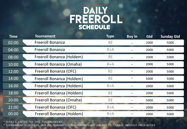 Freeroll Poker Tournaments Online