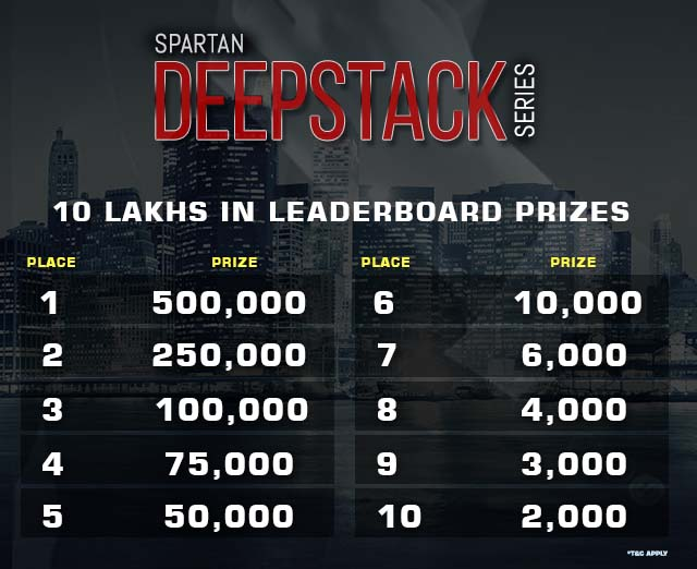 Leaderboard Payouts