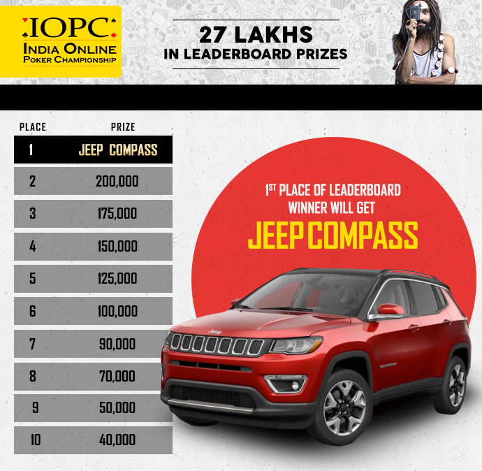 Win Brand New Jeep Compass
